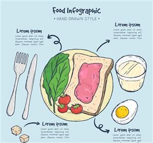 手绘早餐食物信息图矢量素材刀叉煎蛋奶酪牛奶
